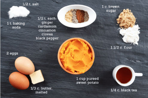 Chai Spiced Sweet Potato Muffins – Honest Cooking