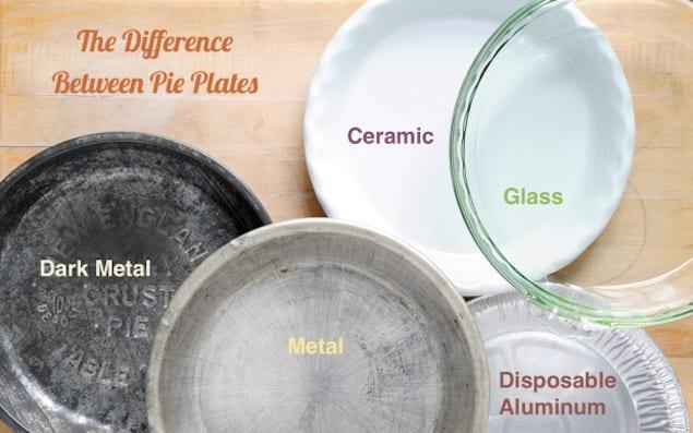 pie-plates-text