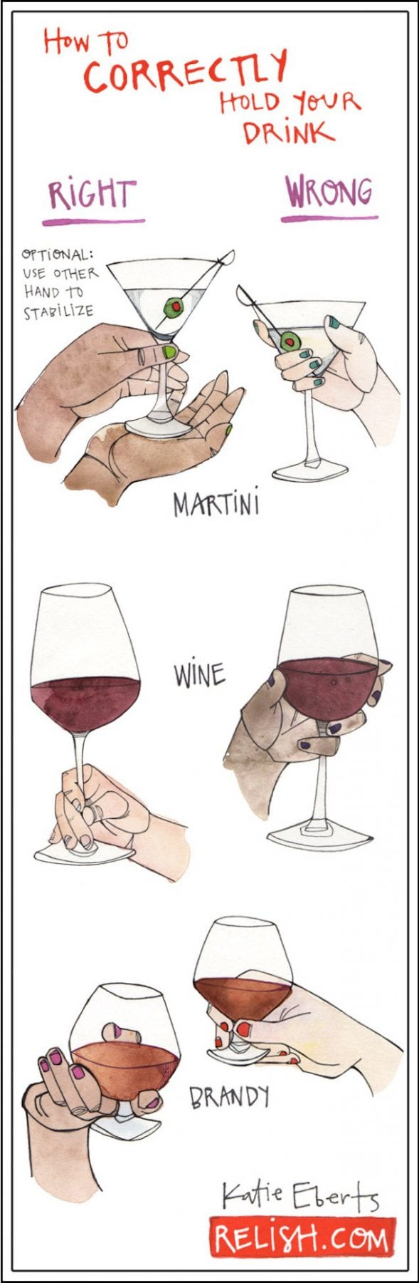 How To Properly Hold Each Drink Glass Honest Cooking